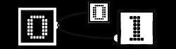 Bit-Link Video